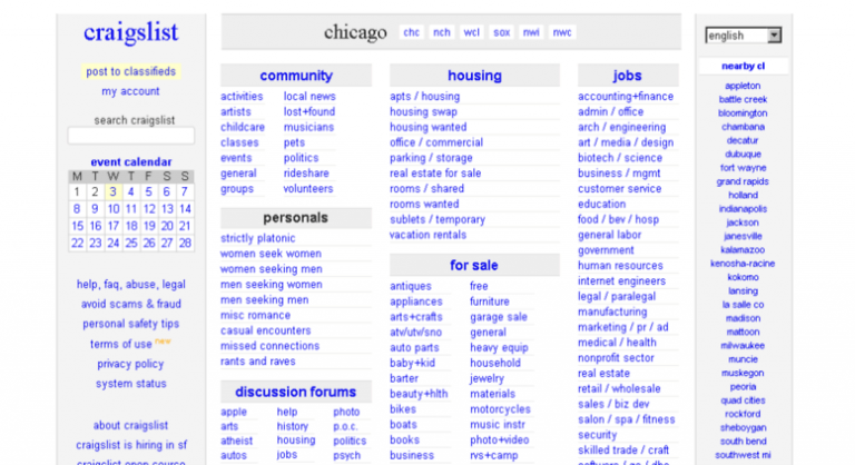Relevant Things to Know About Craigslist Meramaal Wiki