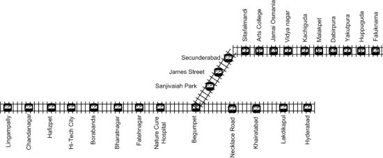 Mmts hyderabad route map
