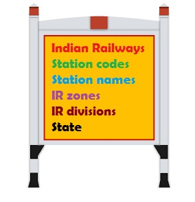 list of indian railway station codes