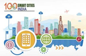 list of smart cities in india