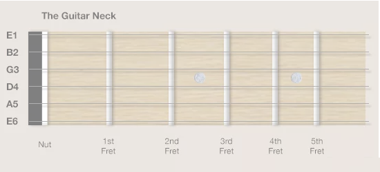 Learn more chords