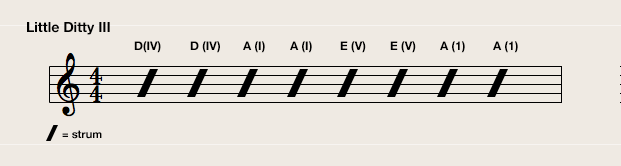 guitar playing steps