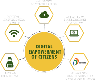 Digital Empowerment of Citizens